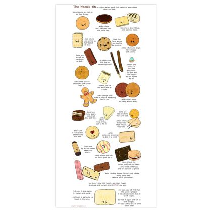 In the Biscuit Tin Poster Prints