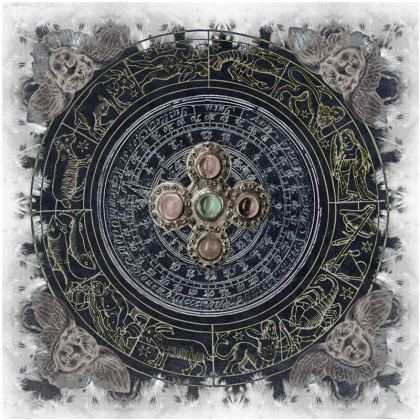 Horoscope - China Plates