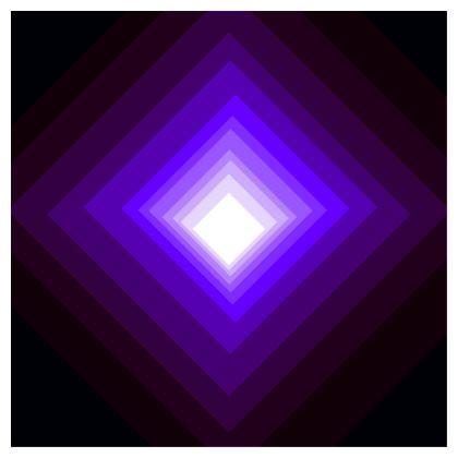 zappwaits - Cube