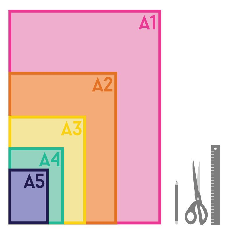 Printed Fabric sample sizes