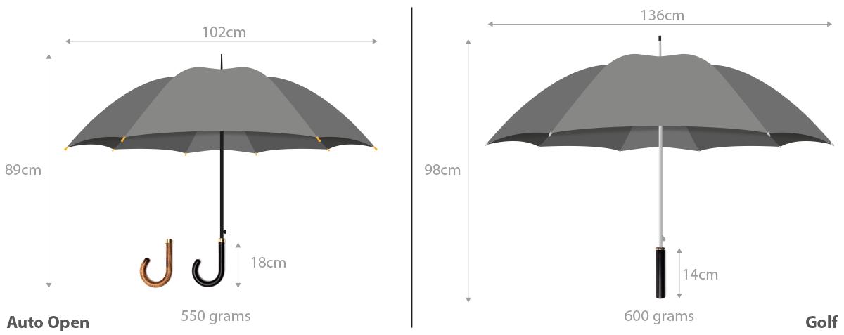 misure-ombrelli personalizzati