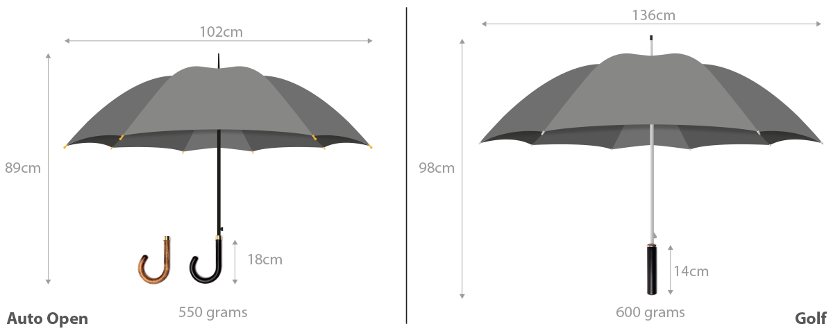 umbrella-size