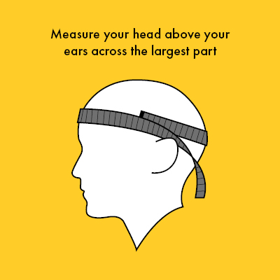 ingoodface head chart