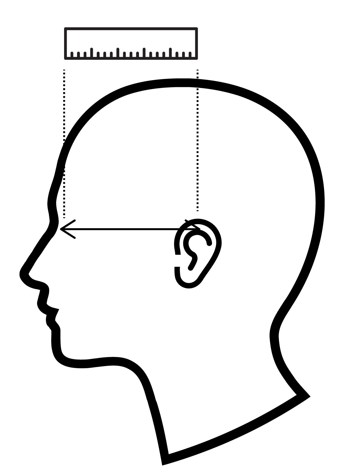 Measurement 1: Bridge of nose to behind ear (one side)